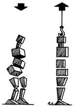 Structural Integration(ストラクチュラル・インテグレーション)